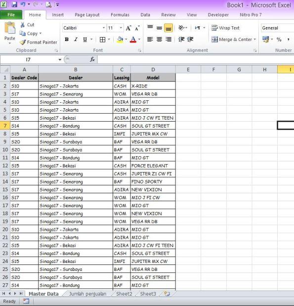 master data countifs