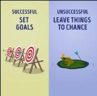 orang sukses vs orang gagal (2)